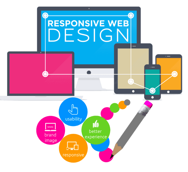 responsive-website-helps-optimize-user-experience
